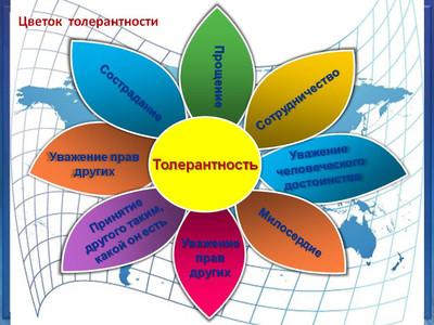 http://vol-s.ucoz.ru/_si/1/s63594898.jpg